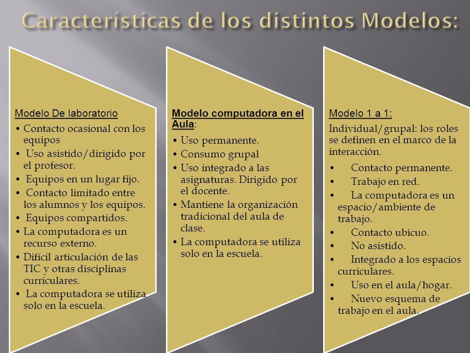 Características de los distintos Modelos: