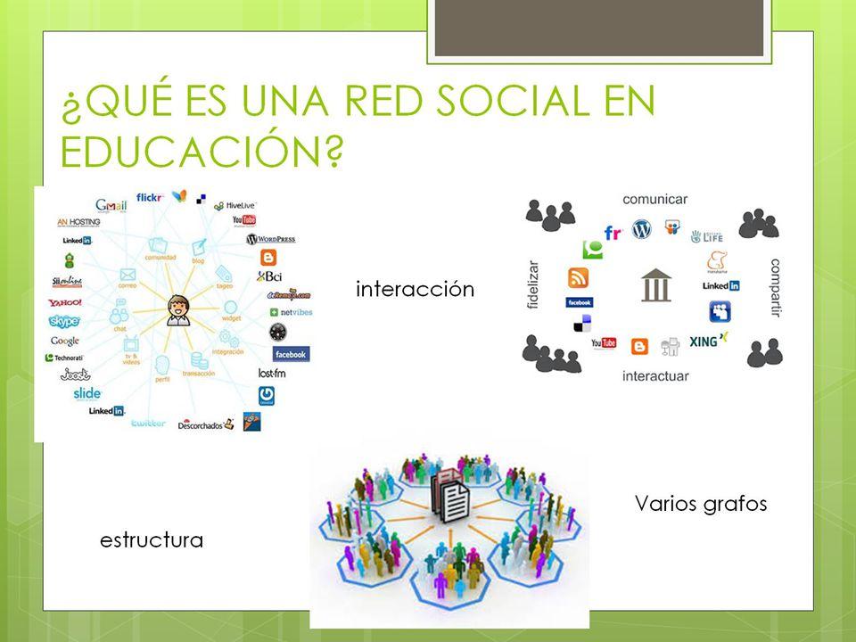 ¿QUÉ ES UNA RED SOCIAL EN EDUCACIÓN