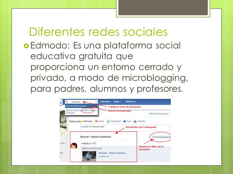 Diferentes redes sociales