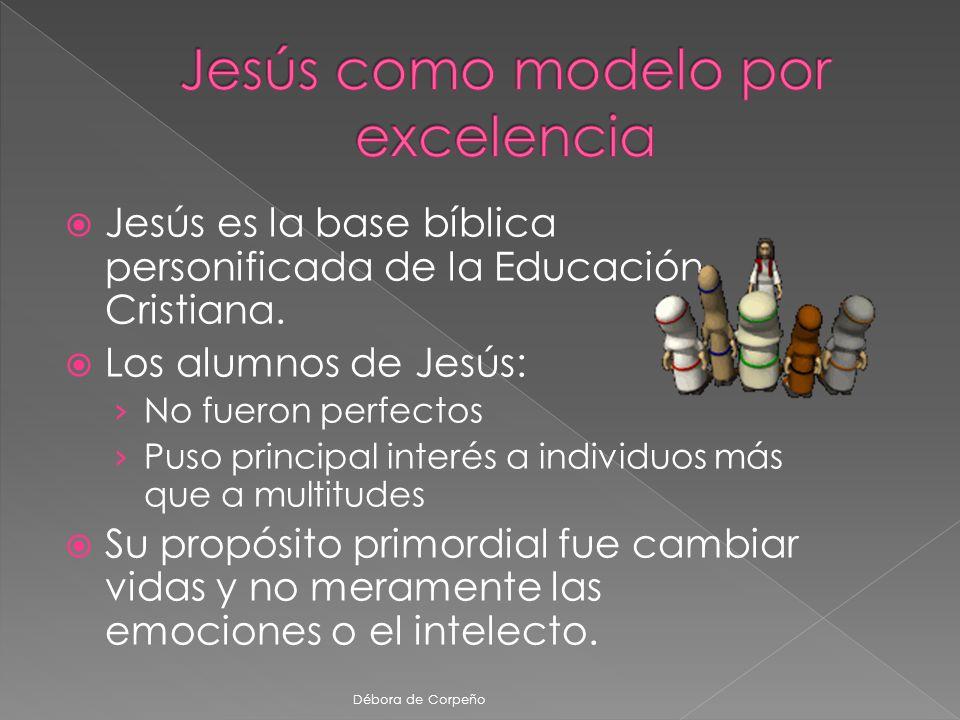 Jesús como modelo por excelencia