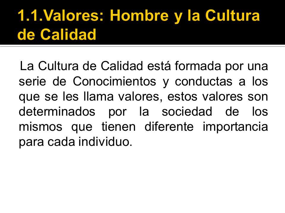 1.1.Valores: Hombre y la Cultura de Calidad