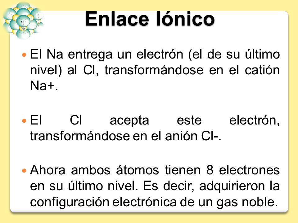 Enlace IónicoEl Na entrega un electrón (el de su último nivel) al Cl, transformándose en el catión Na+.
