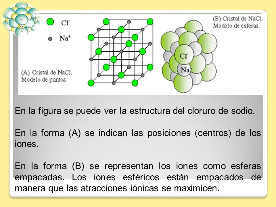 En la figura se puede ver la estructura del cloruro de sodio.