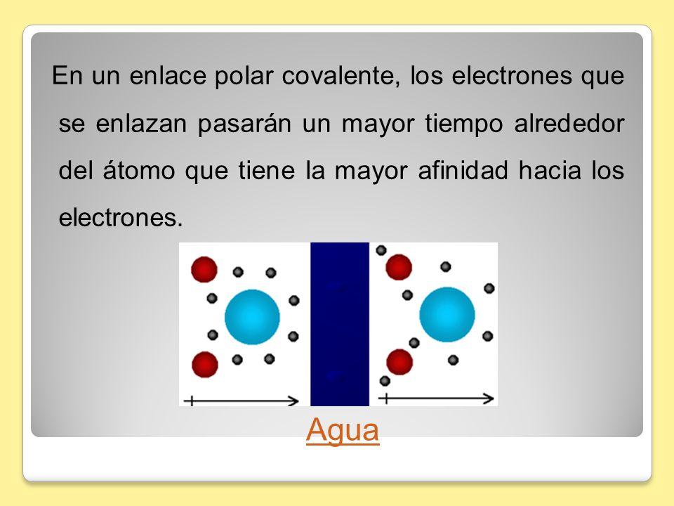En un enlace polar covalente, los electrones que se enlazan pasarán un mayor tiempo alrededor del átomo que tiene la mayor afinidad hacia los electrones.