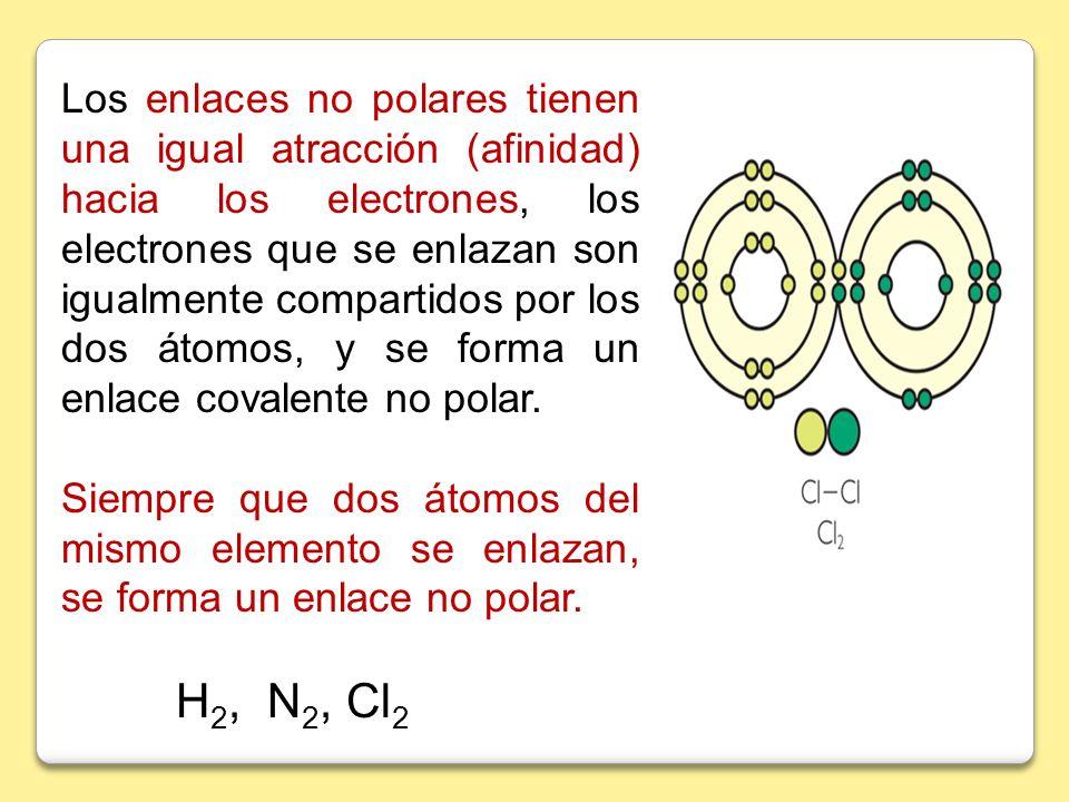 Los enlaces no polares tienen una igual atracción (afinidad) hacia los electrones, los electrones que se enlazan son igualmente compartidos por los dos átomos, y se forma un enlace covalente no polar.