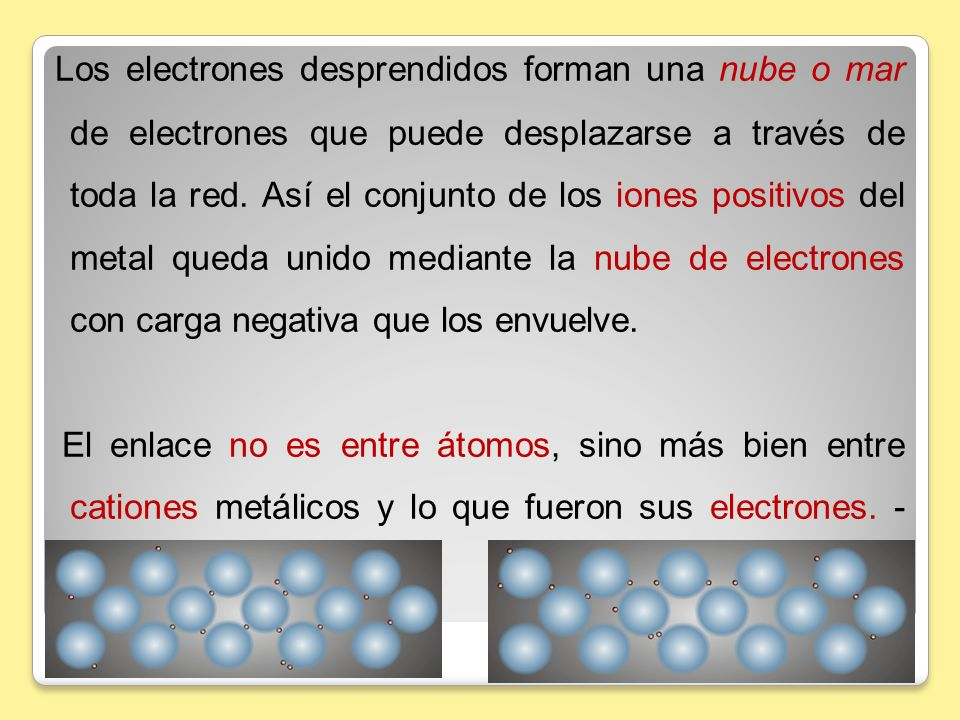 Los electrones desprendidos forman una nube o mar de electrones que puede desplazarse a través de toda la red. Así el conjunto de los iones positivos del metal queda unido mediante la nube de electrones con carga negativa que los envuelve.