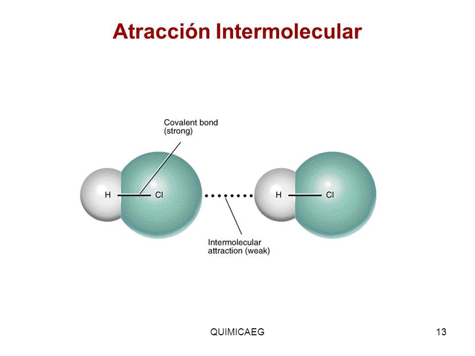 Atracción Intermolecular