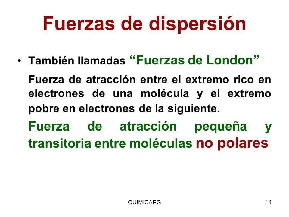 Fuerzas de dispersión También llamadas Fuerzas de London