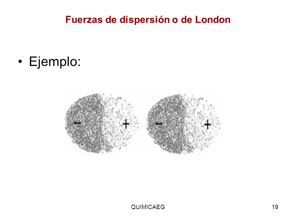 Fuerzas de dispersión o de London