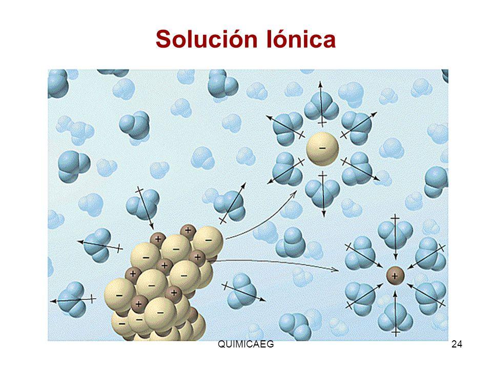 Solución Iónica QUIMICAEG