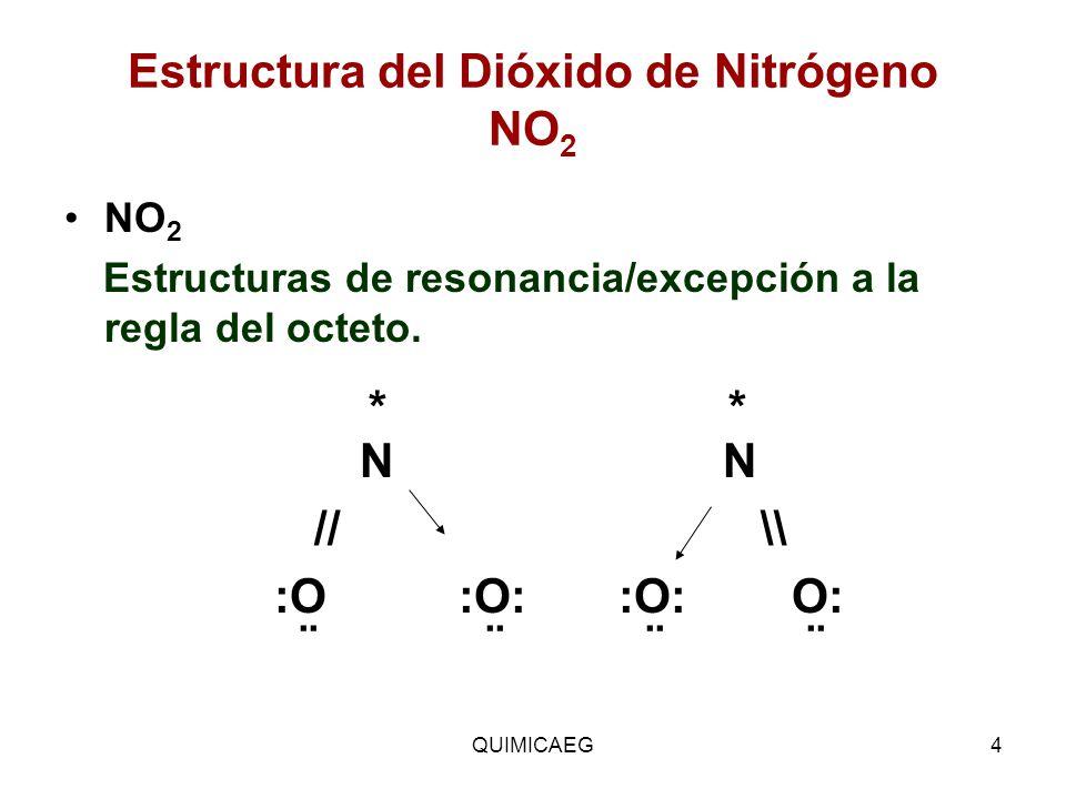 Estructura del Dióxido de Nitrógeno NO2