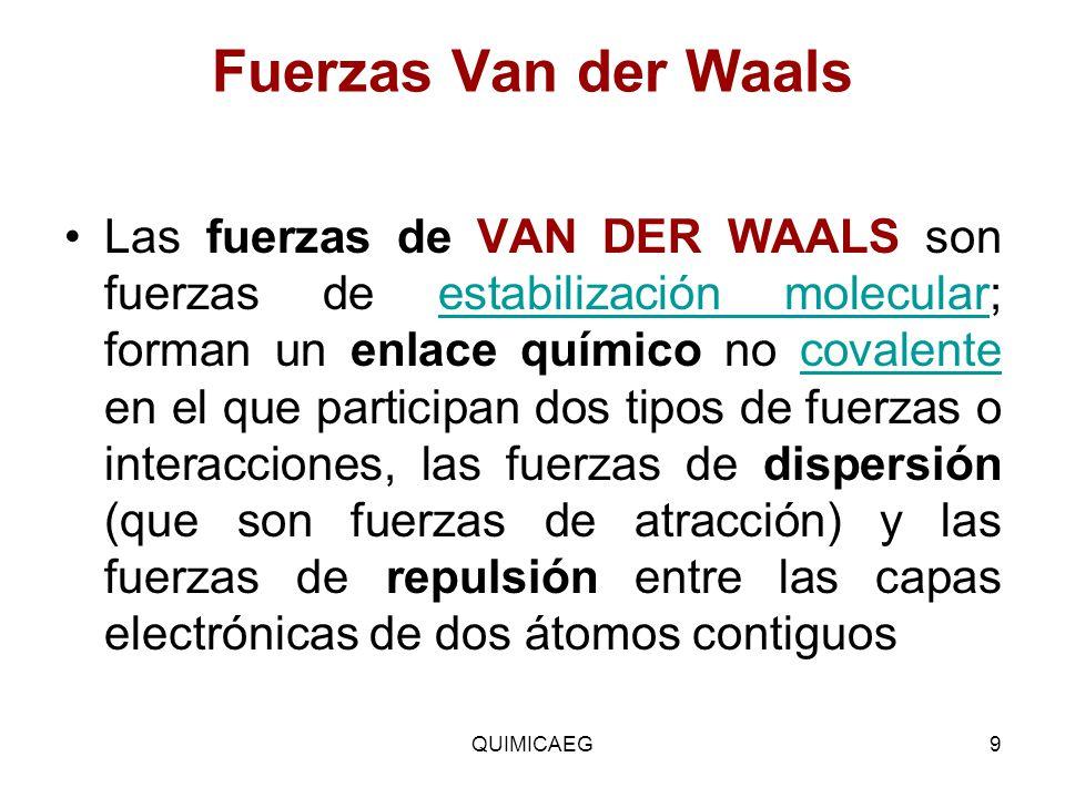 Fuerzas Van der Waals