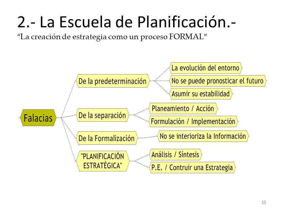 2. - La Escuela de Planificación