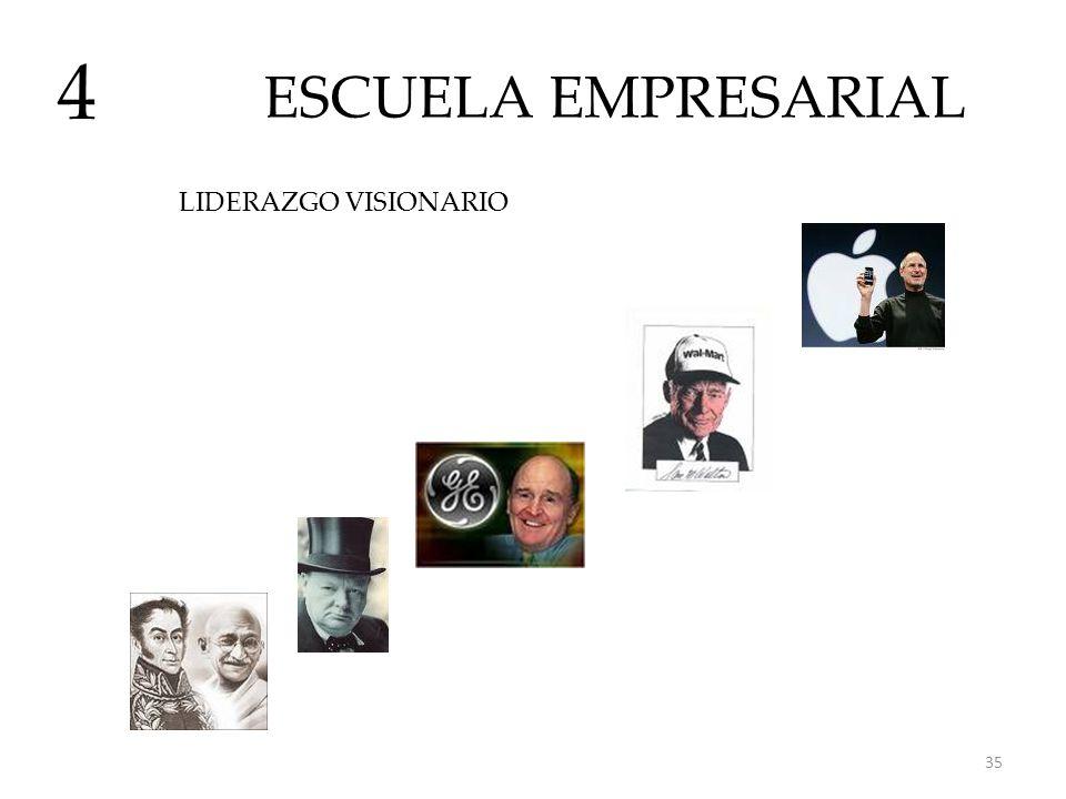 ESCUELA EMPRESARIAL 4 LIDERAZGO VISIONARIO