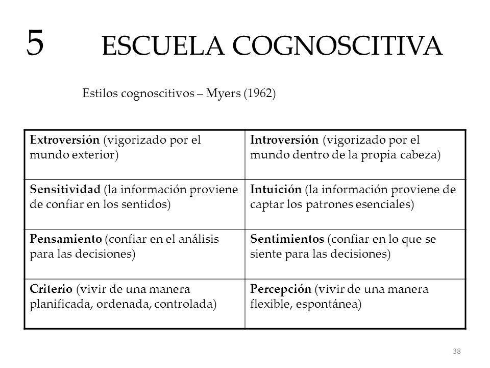 5 ESCUELA COGNOSCITIVA Estilos cognoscitivos – Myers (1962)
