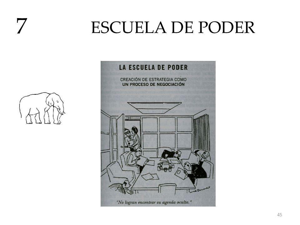 ESCUELA DE PODER 7