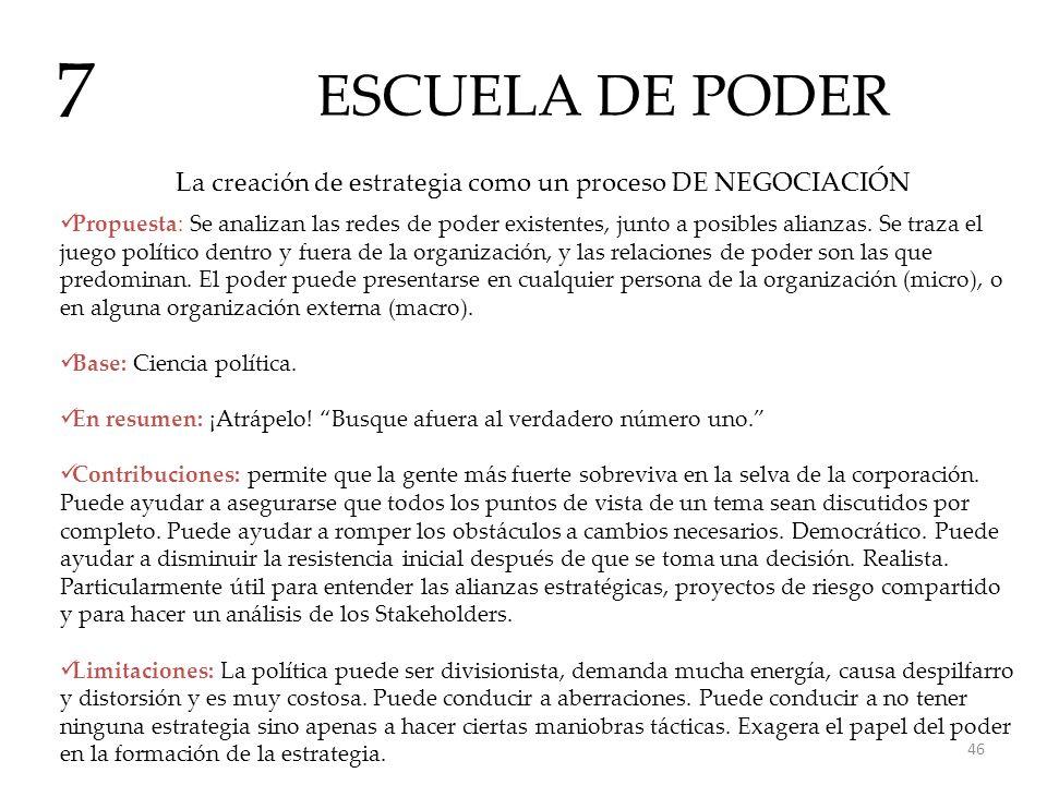 ESCUELA DE PODER 7. La creación de estrategia como un proceso DE NEGOCIACIÓN.
