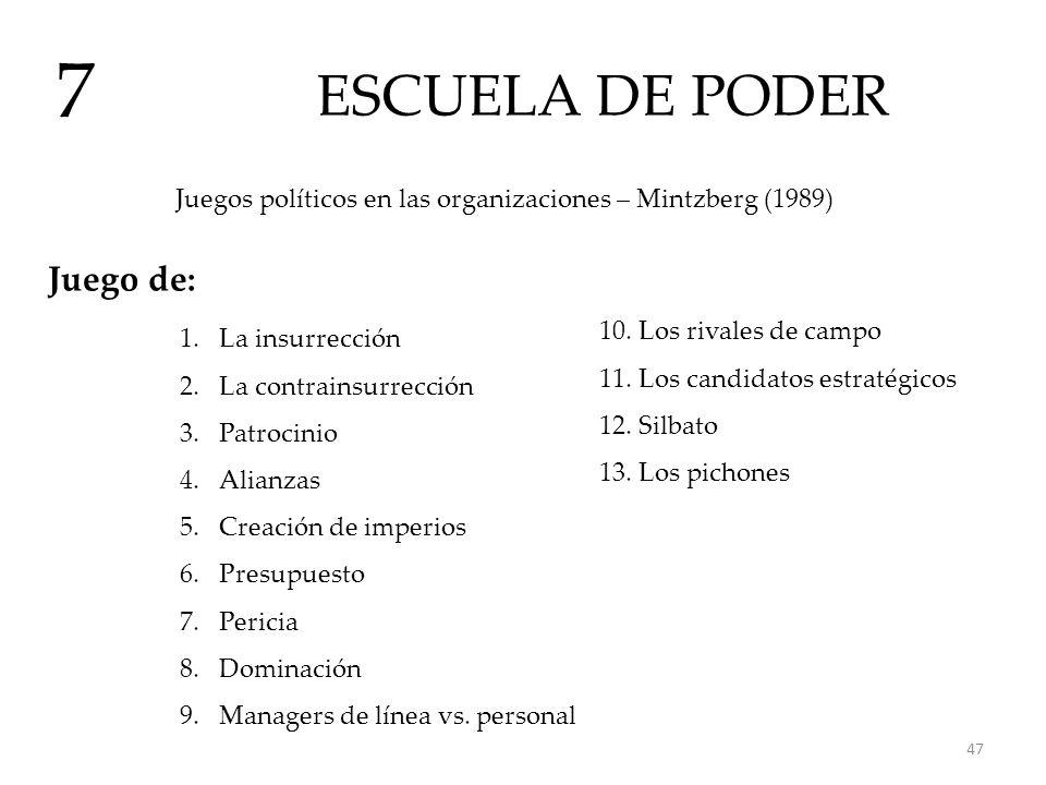 7 ESCUELA DE PODER Juego de: