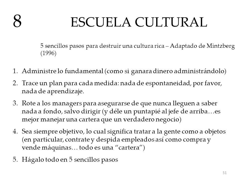 ESCUELA CULTURAL 8. 5 sencillos pasos para destruir una cultura rica – Adaptado de Mintzberg (1996)