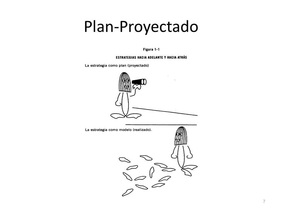 Plan-Proyectado