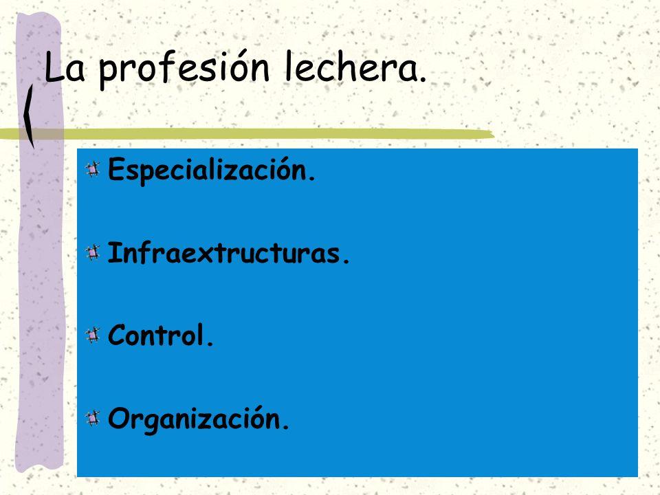 La profesión lechera. Especialización. Infraextructuras. Control.