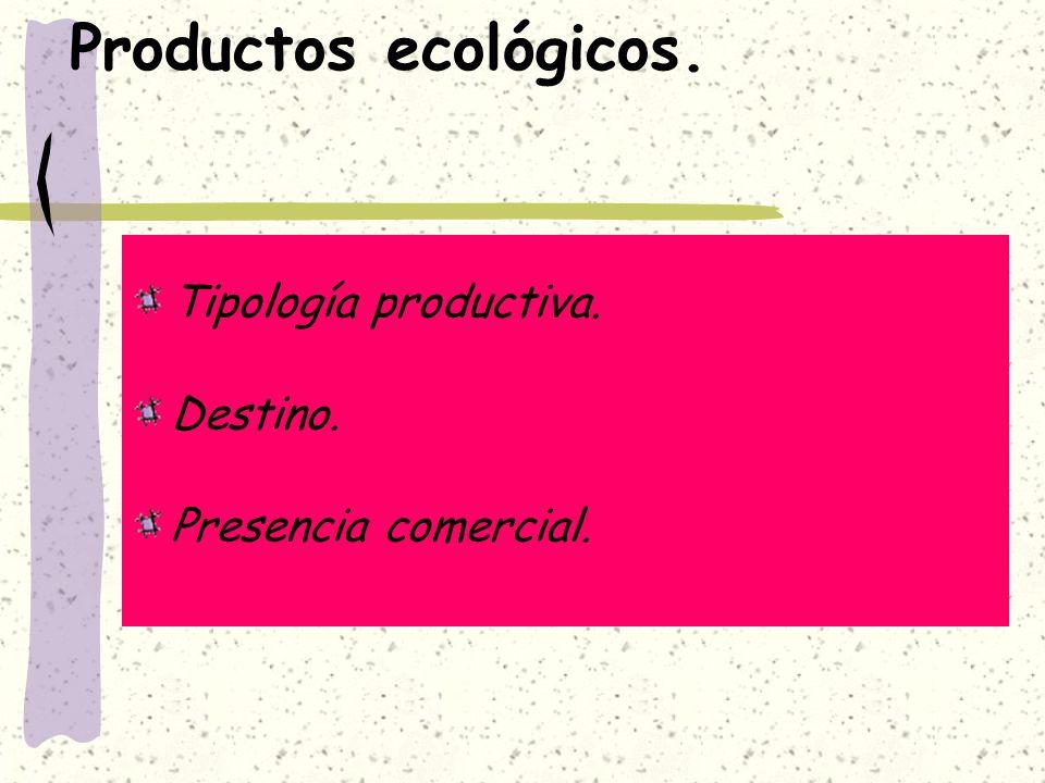 Productos ecológicos. Tipología productiva. Destino.