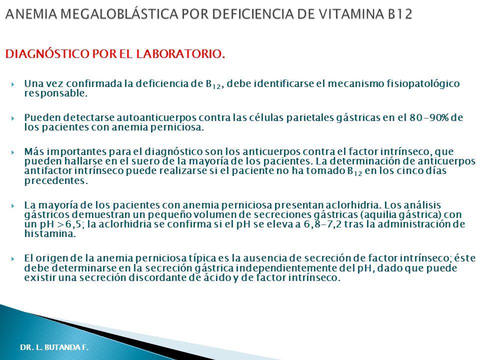 ANEMIA MEGALOBLÁSTICA POR DEFICIENCIA DE VITAMINA B12