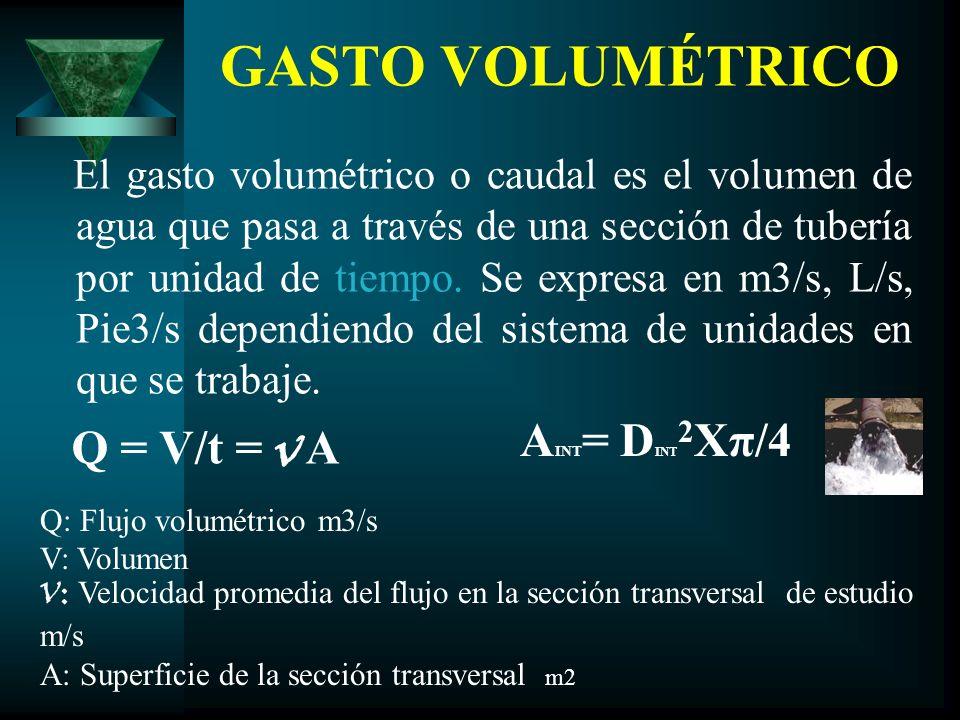 GASTO VOLUMÉTRICO AINT= DINT2Xπ/4 Q = V/t = vA