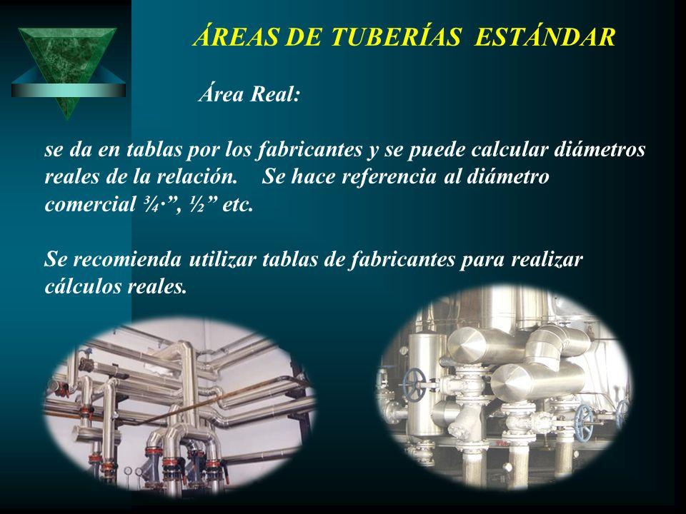 ÁREAS DE TUBERÍAS ESTÁNDAR Área Real: se da en tablas por los fabricantes y se puede calcular diámetros reales de la relación.