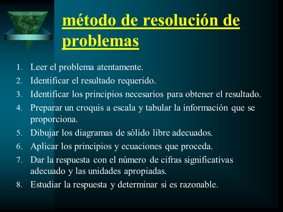 método de resolución de problemas