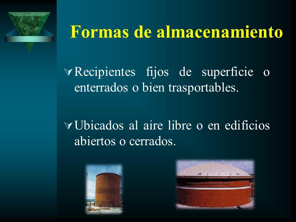 Formas de almacenamiento