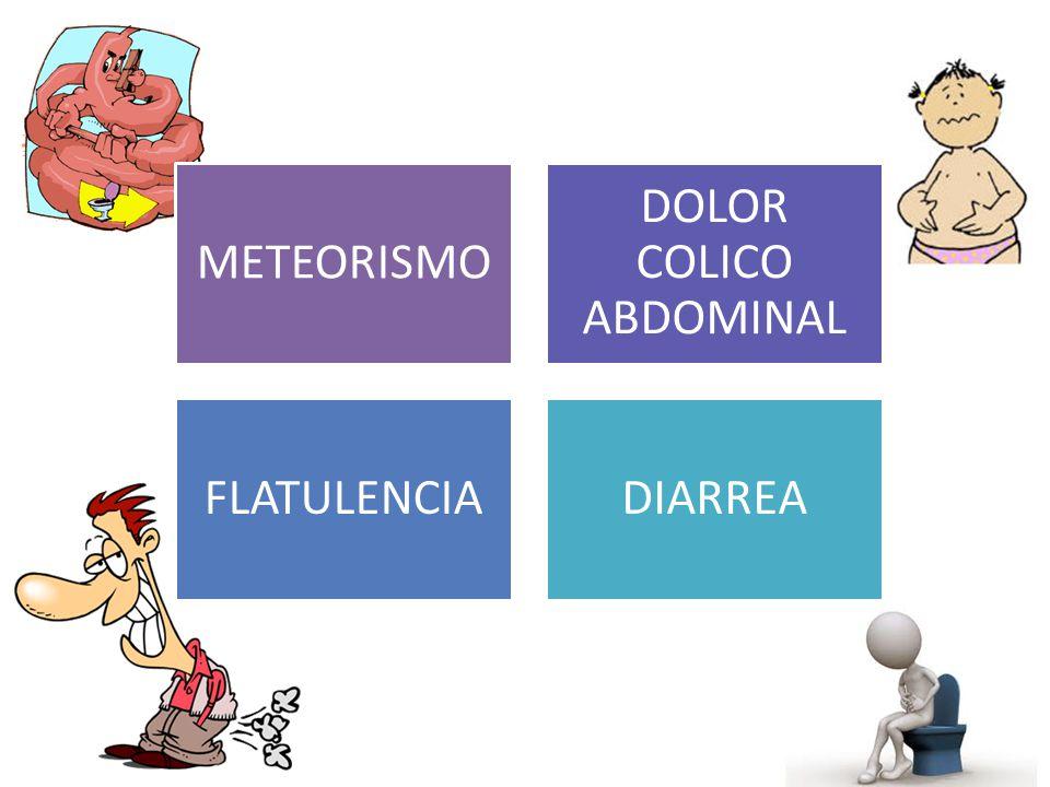 DOLOR COLICO ABDOMINAL
