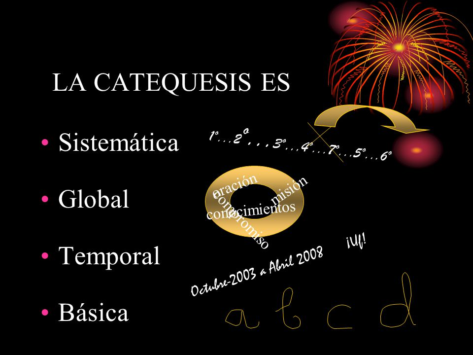 LA CATEQUESIS ES Sistemática Global Temporal Básica