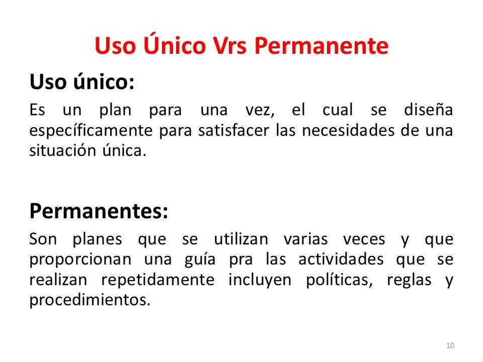 Uso Único Vrs Permanente