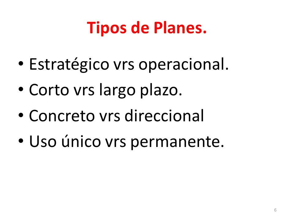 Tipos de Planes. Estratégico vrs operacional. Corto vrs largo plazo.