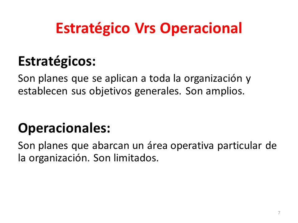 Estratégico Vrs Operacional