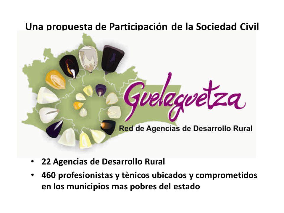 Una propuesta de Participación de la Sociedad Civil