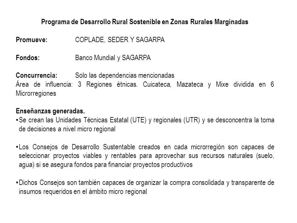Programa de Desarrollo Rural Sostenible en Zonas Rurales Marginadas