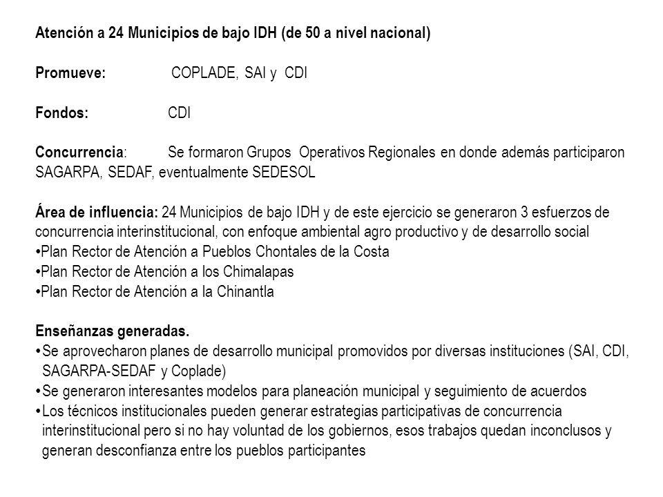 Atención a 24 Municipios de bajo IDH (de 50 a nivel nacional)