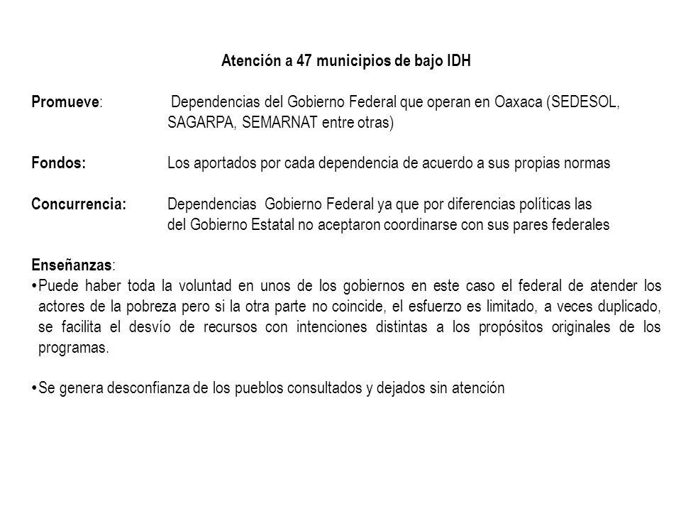 Atención a 47 municipios de bajo IDH