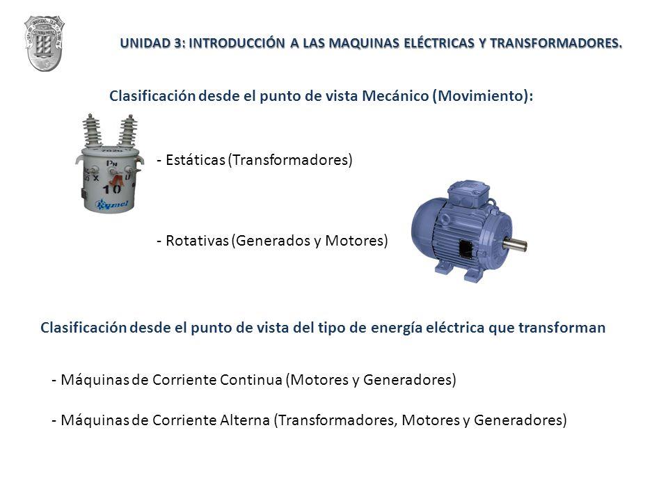 UNIDAD 3: INTRODUCCIÓN A LAS MAQUINAS ELÉCTRICAS Y TRANSFORMADORES.