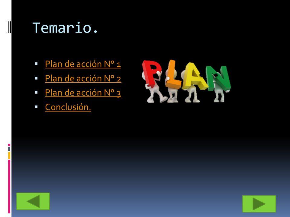 Temario. Plan de acción N° 1 Plan de acción N° 2 Plan de acción N° 3