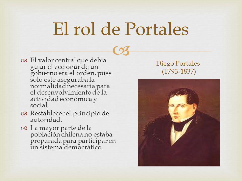 El rol de Portales