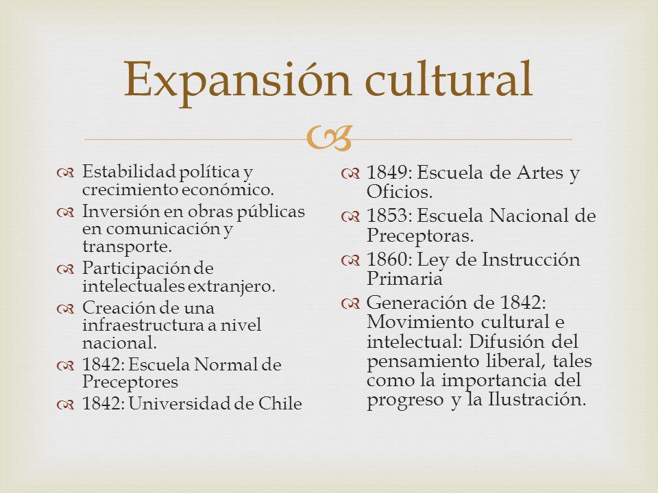 Expansión cultural 1849: Escuela de Artes y Oficios.