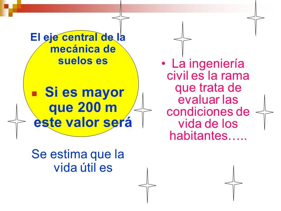 El eje central de la mecánica de suelos es