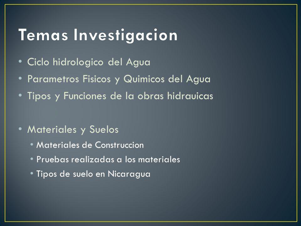 Temas Investigacion Ciclo hidrologico del Agua