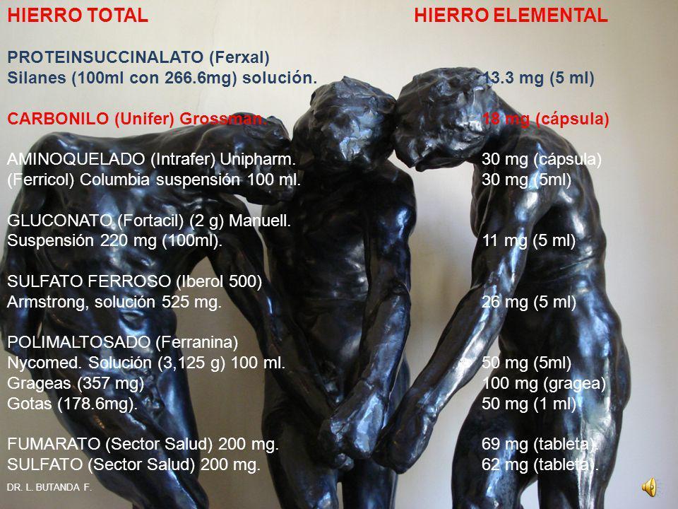 HIERRO TOTAL HIERRO ELEMENTAL