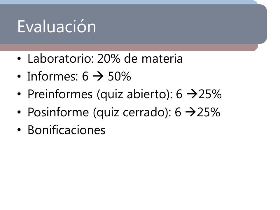 Evaluación Laboratorio: 20% de materia Informes: 6  50%