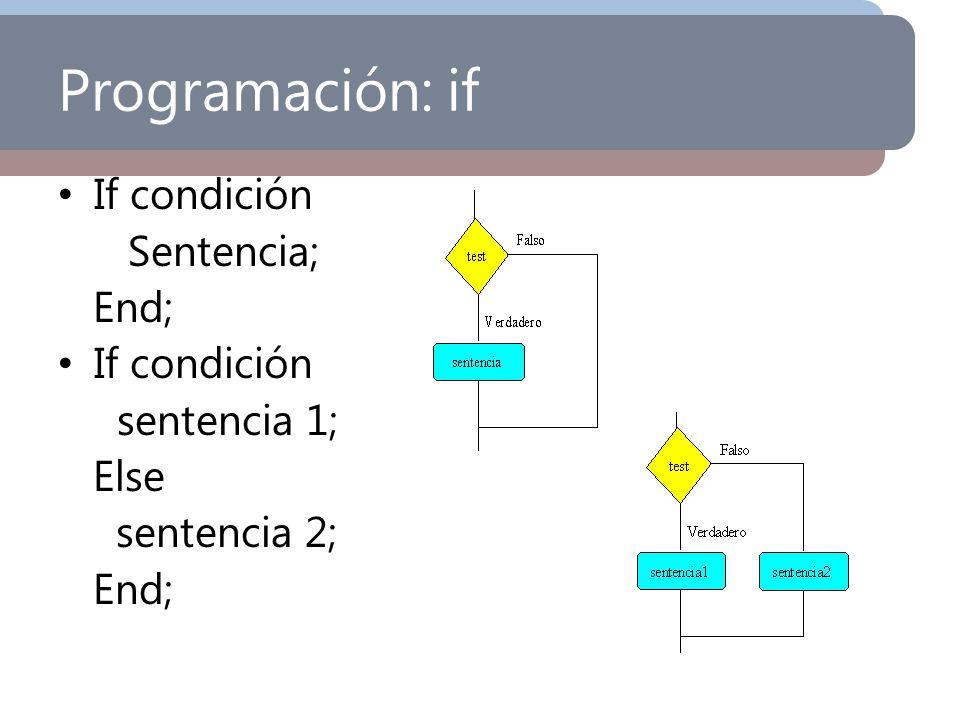 Programación: if If condición Sentencia; End; sentencia 1; Else