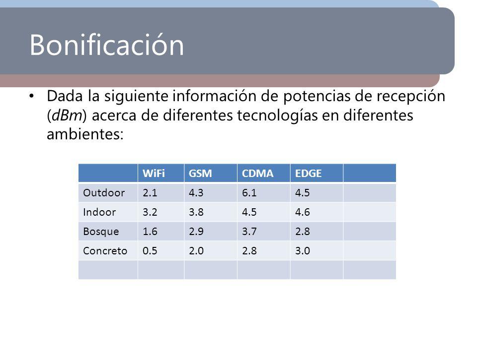Bonificación Dada la siguiente información de potencias de recepción (dBm) acerca de diferentes tecnologías en diferentes ambientes: